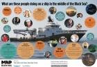 Brevetul unui fost spion comunist scoate la iveală adevăratele resurse ale Mării Negre