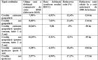 Ratele la creditele romanilor vor scadea cu până la 18%, în functie de tipul de imprumut contractat