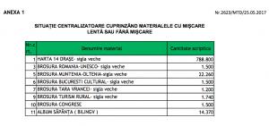 Afacerea stocurilor de 60 de tone de albume și broșuri de la Ministerul Turismului