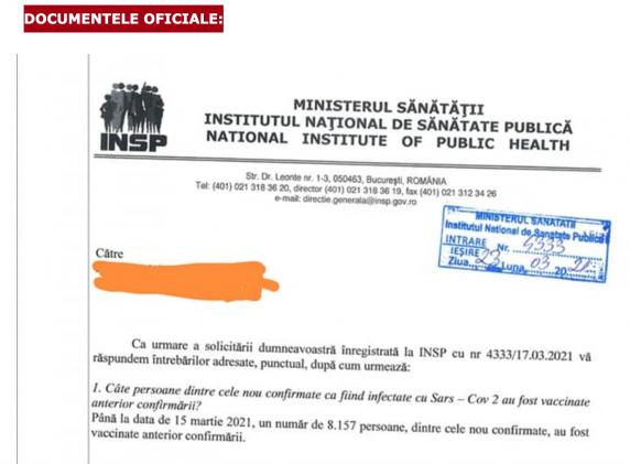 """DOCUMENTE OFICIALE: Toți cei decedați de COVID-19 au fost vaccinați cu Pfizer și 8157 de români """"imunizati"""" s-au infectat cu Sars-Cov-2"""