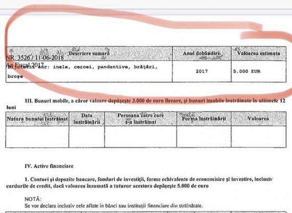Florin Roman: Viorica Dancila nu a trecut in declarația de avere ceasul de aur, echivalentul a 119 pensii