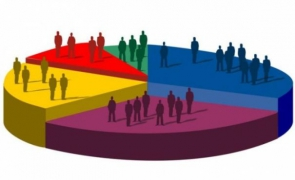 Sondaj PMP: PSD e pe primul loc, USR preia electorat de la PNL