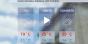 ALERTĂ METEO. Vremea se menţine instabilă. Averse şi descărcări electrice