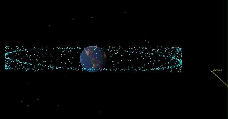 Asteroidul apocaliptic Apophis trece penultima oară prin apropierea Terrei. El a fost botezat după zeul egiptean al răului şi distrugerii