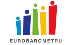 """Sondaj comandat de Parlamentul European: """"Românii sunt cei mai optimiști europeni"""""""
